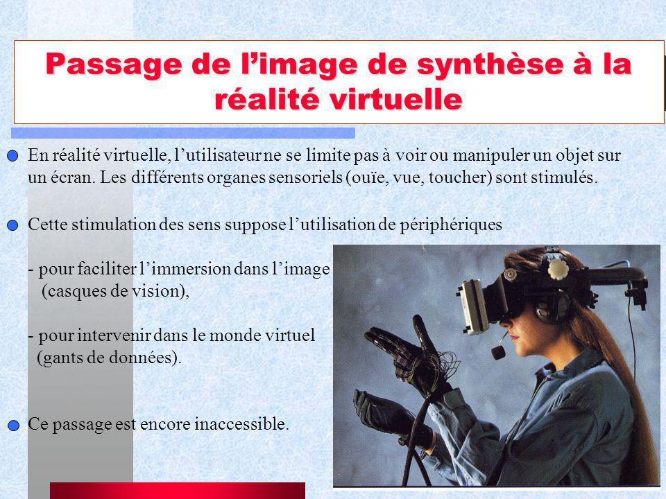 Passage de l'image de synthèse à la réalité virtuelle