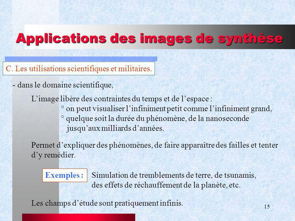 Applications des images de synthèse