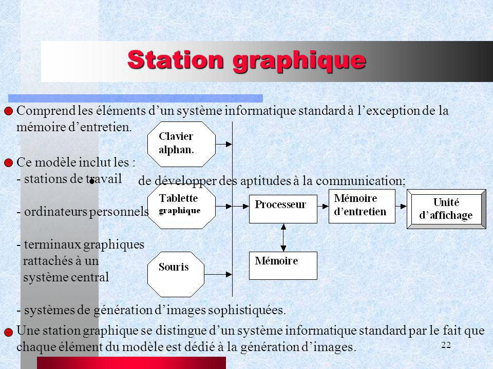 Station graphique Comprend les éléments d'un système informatique standard à l'exception de la. mémoire d'entretien.