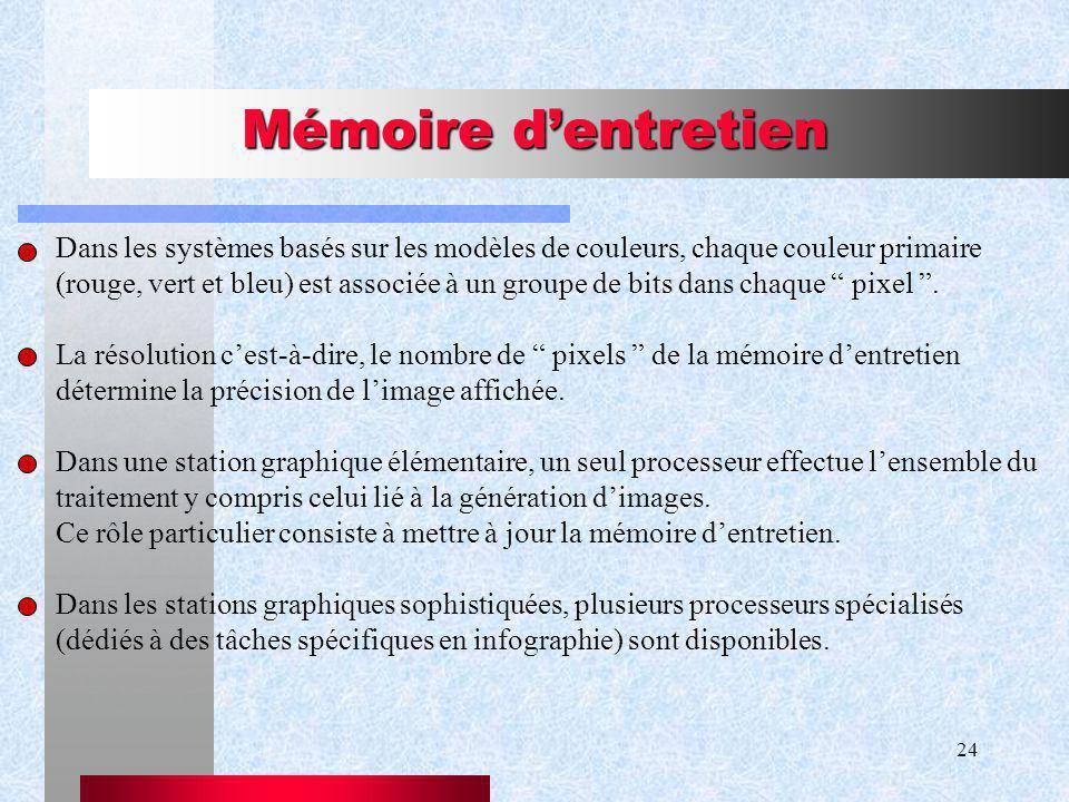 Mémoire d'entretien Dans les systèmes basés sur les modèles de couleurs, chaque couleur primaire.