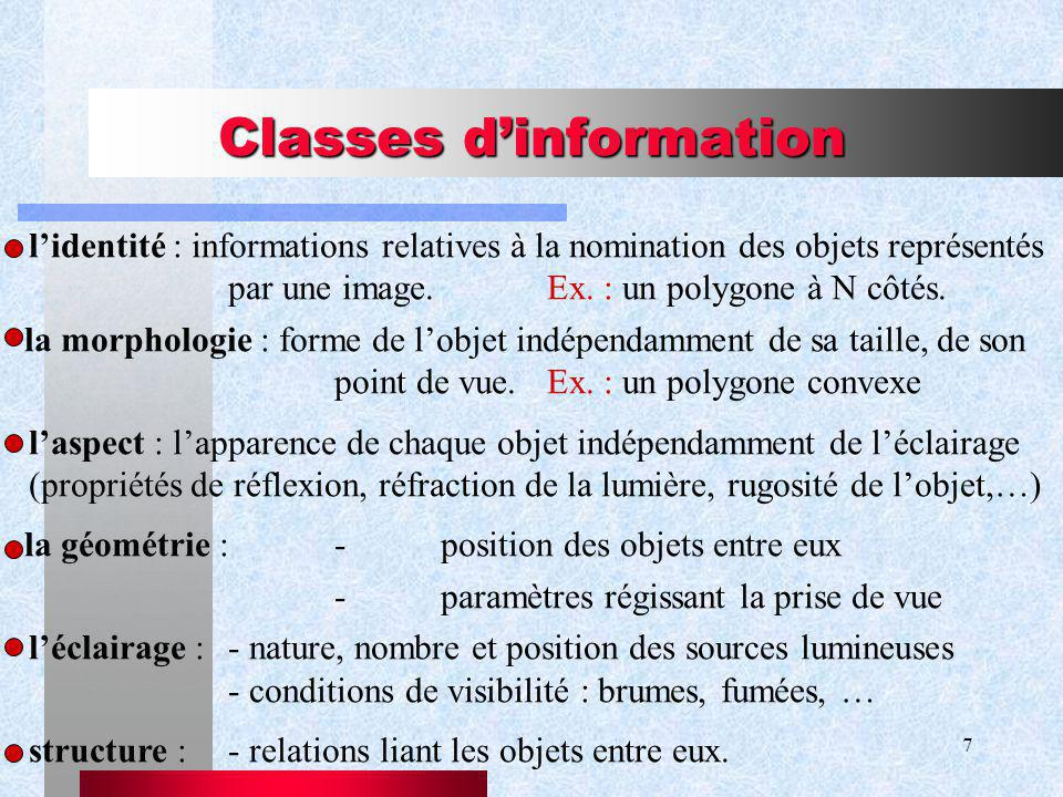 Classes d'information