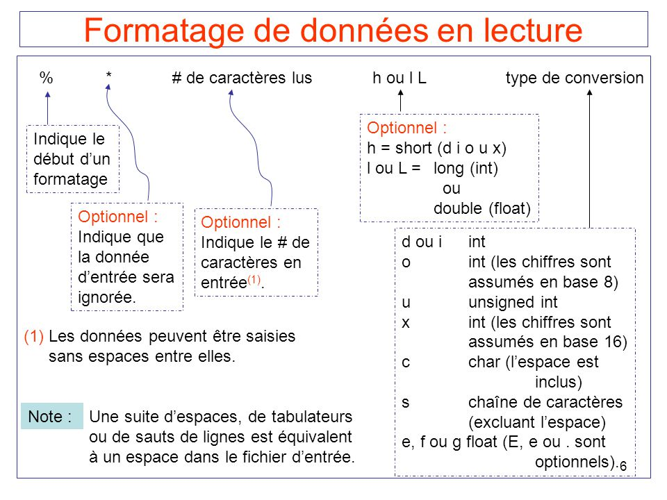 Formatage de données en lecture