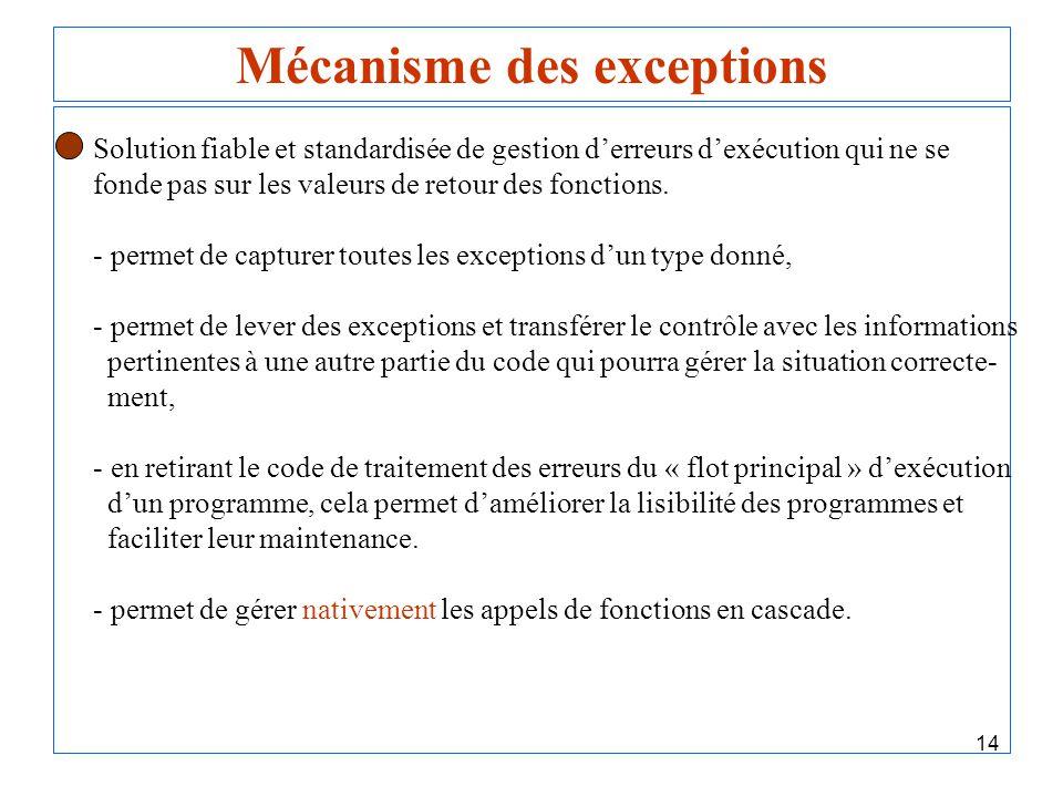 Mécanisme des exceptions
