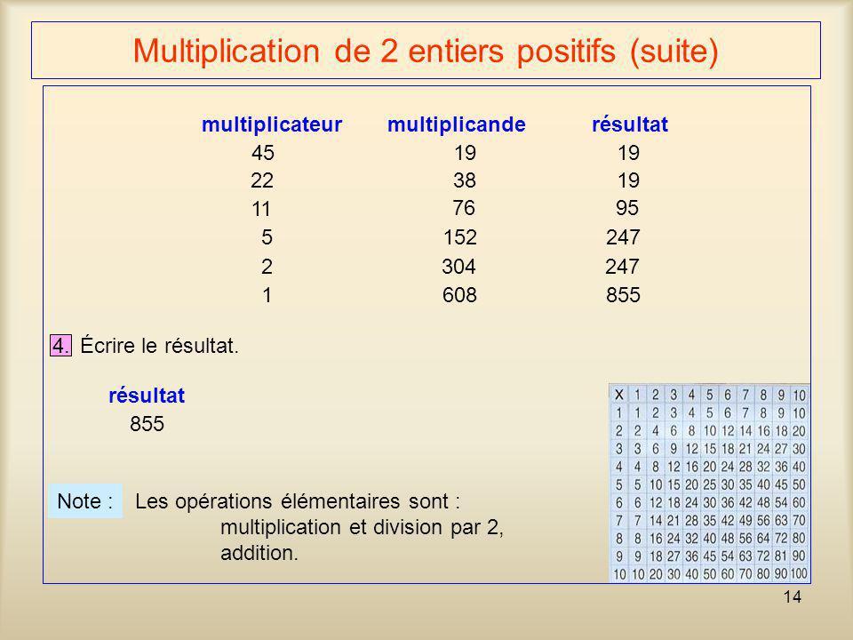 Multiplication de 2 entiers positifs (suite)