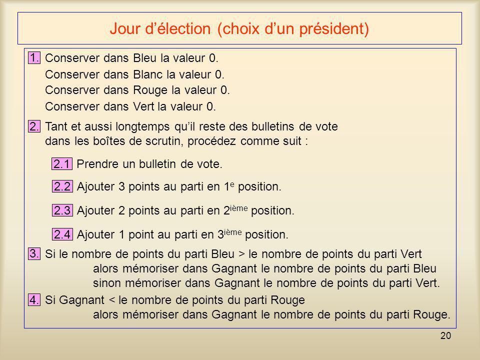 Jour d'élection (choix d'un président)