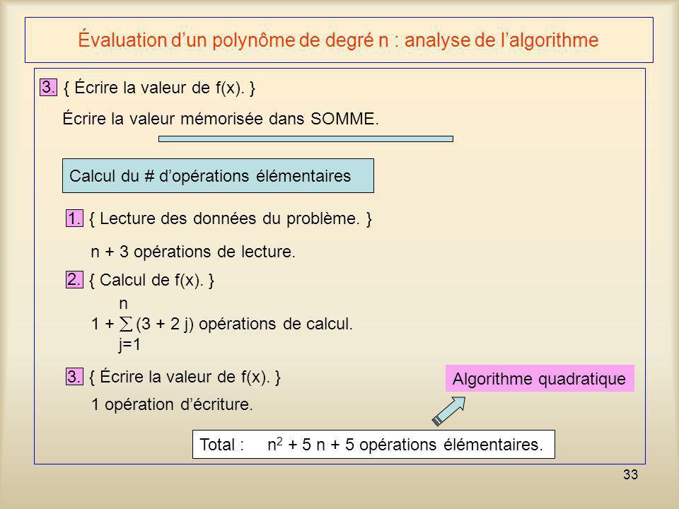 Évaluation d'un polynôme de degré n : analyse de l'algorithme