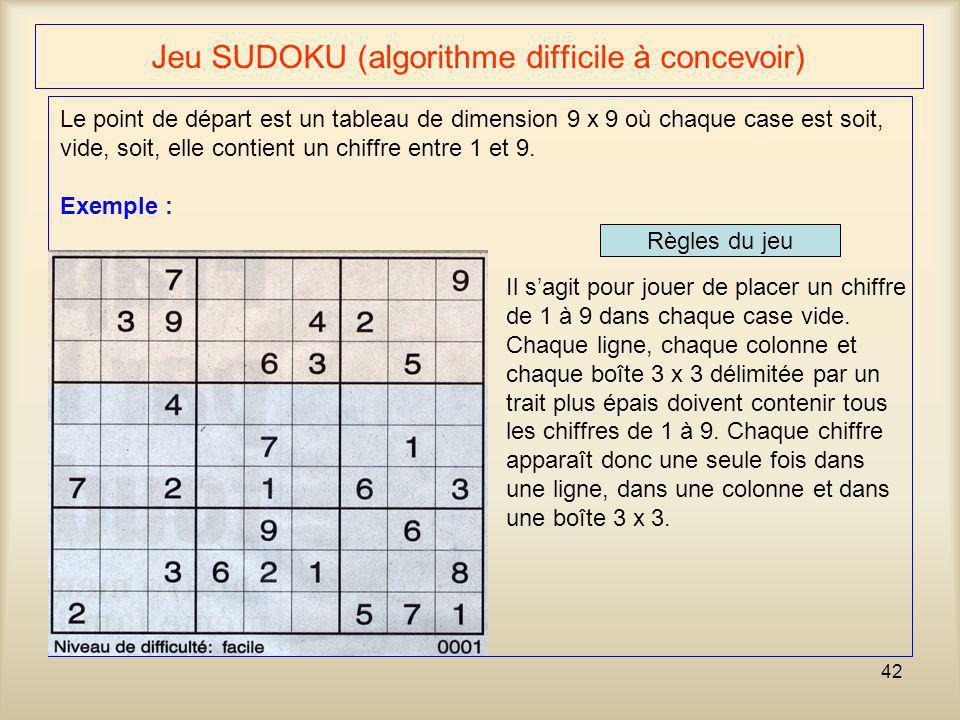 Jeu SUDOKU (algorithme difficile à concevoir)