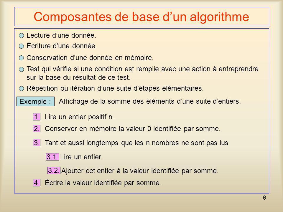 Composantes de base d'un algorithme