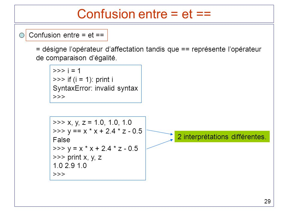 Confusion entre = et == Confusion entre = et ==
