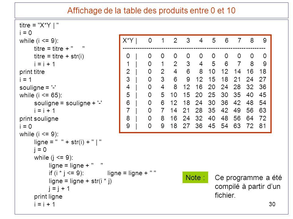 Affichage de la table des produits entre 0 et 10