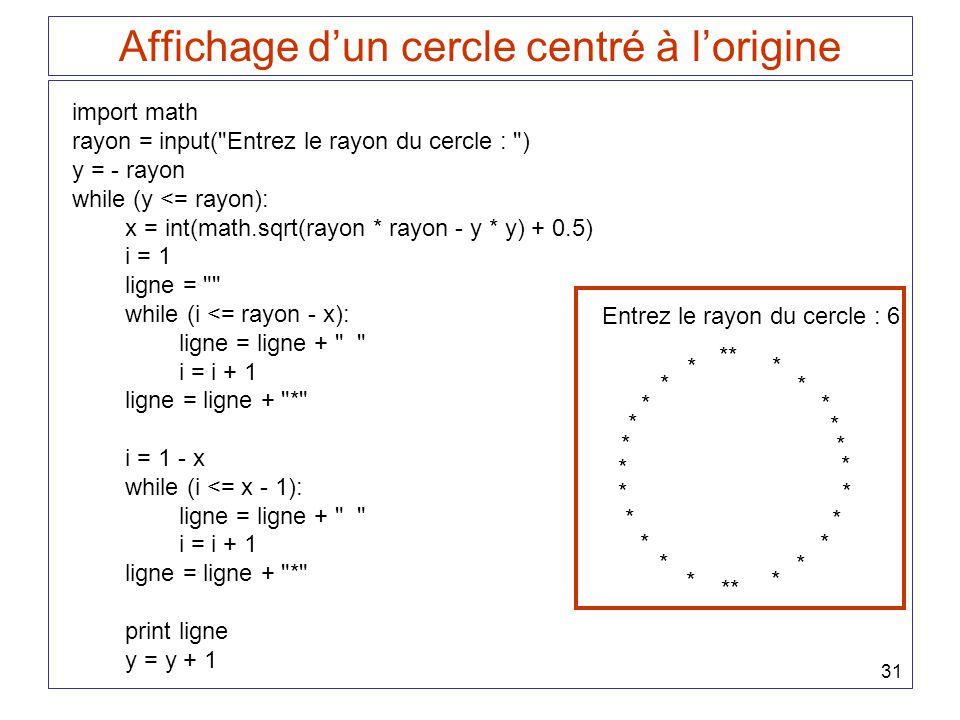 Affichage d'un cercle centré à l'origine