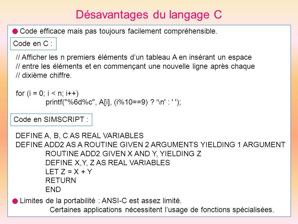 Désavantages du langage C