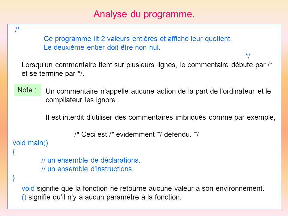 Analyse du programme. /*