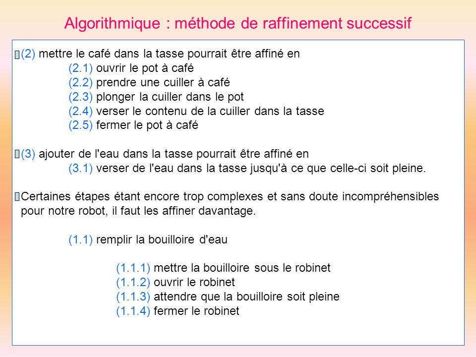 Algorithmique : méthode de raffinement successif