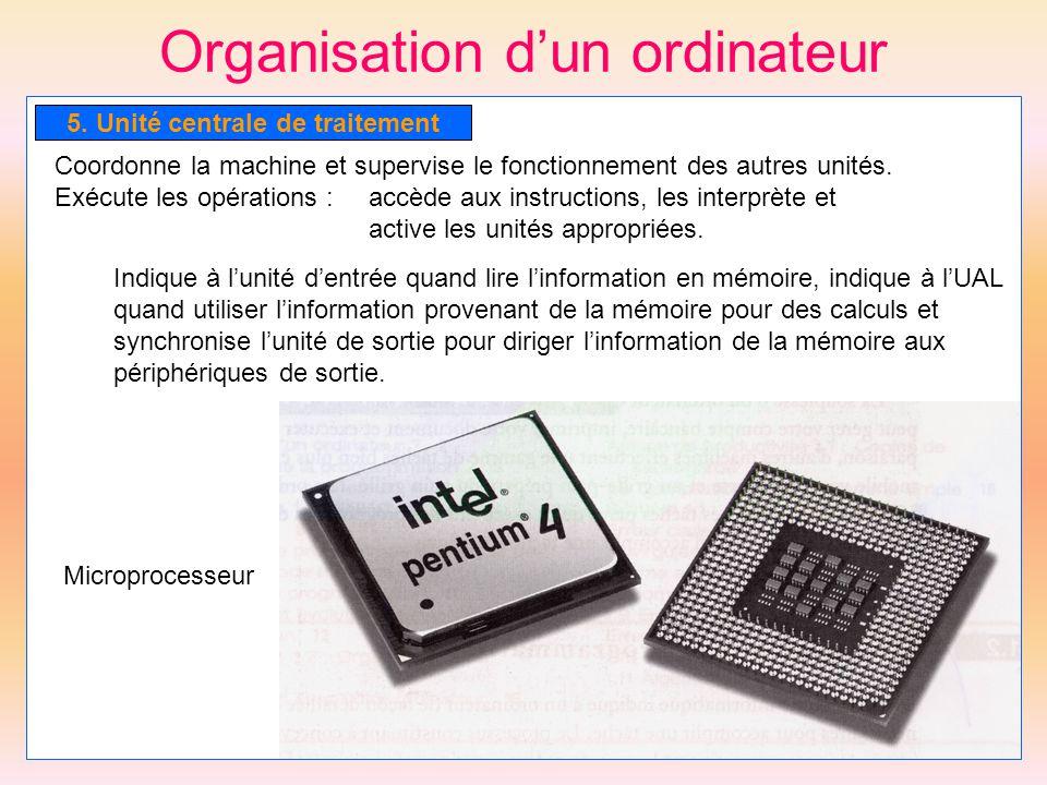 Organisation d'un ordinateur