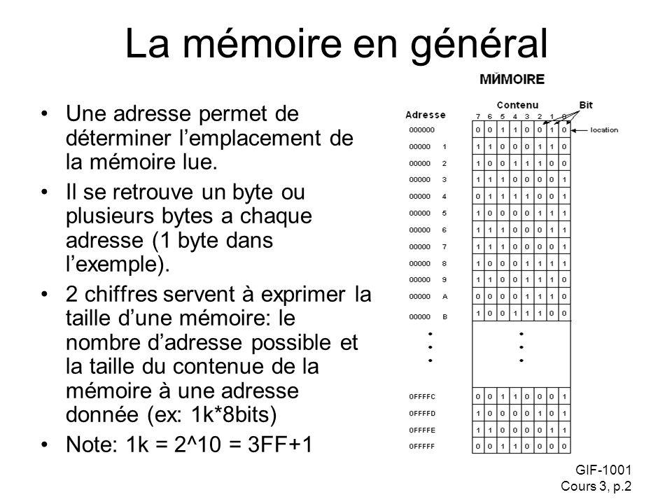 La mémoire en général Une adresse permet de déterminer l'emplacement de la mémoire lue.