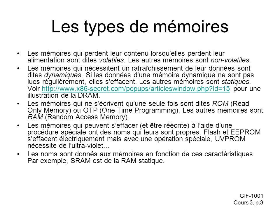 Les types de mémoires