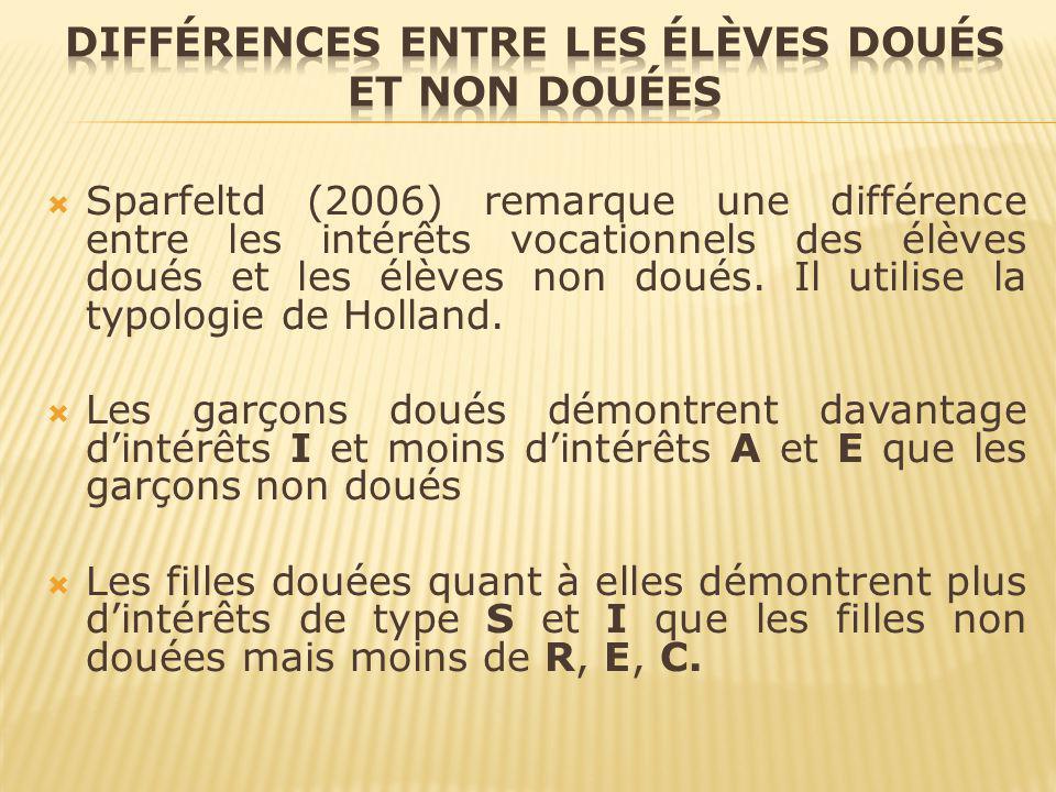 Différences entre les Élèves Doués et Non Douées