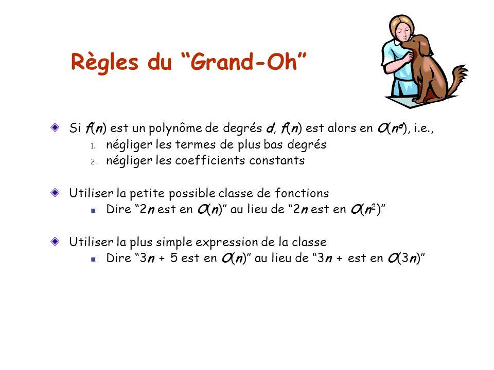 Règles du Grand-Oh Si f(n) est un polynôme de degrés d, f(n) est alors en O(nd), i.e., négliger les termes de plus bas degrés.