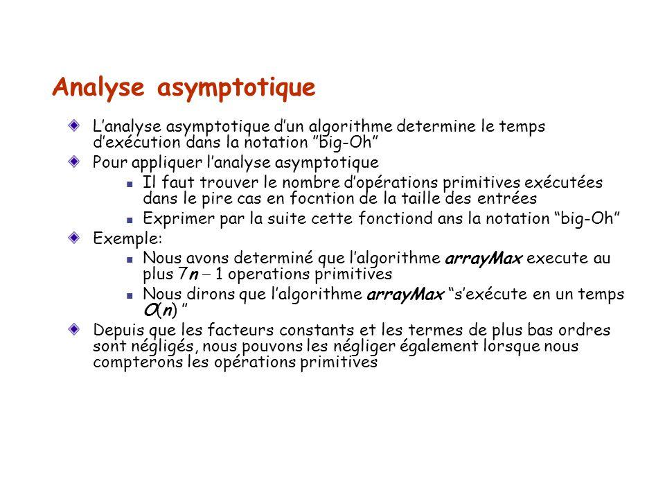 Analyse asymptotique L'analyse asymptotique d'un algorithme determine le temps d'exécution dans la notation big-Oh