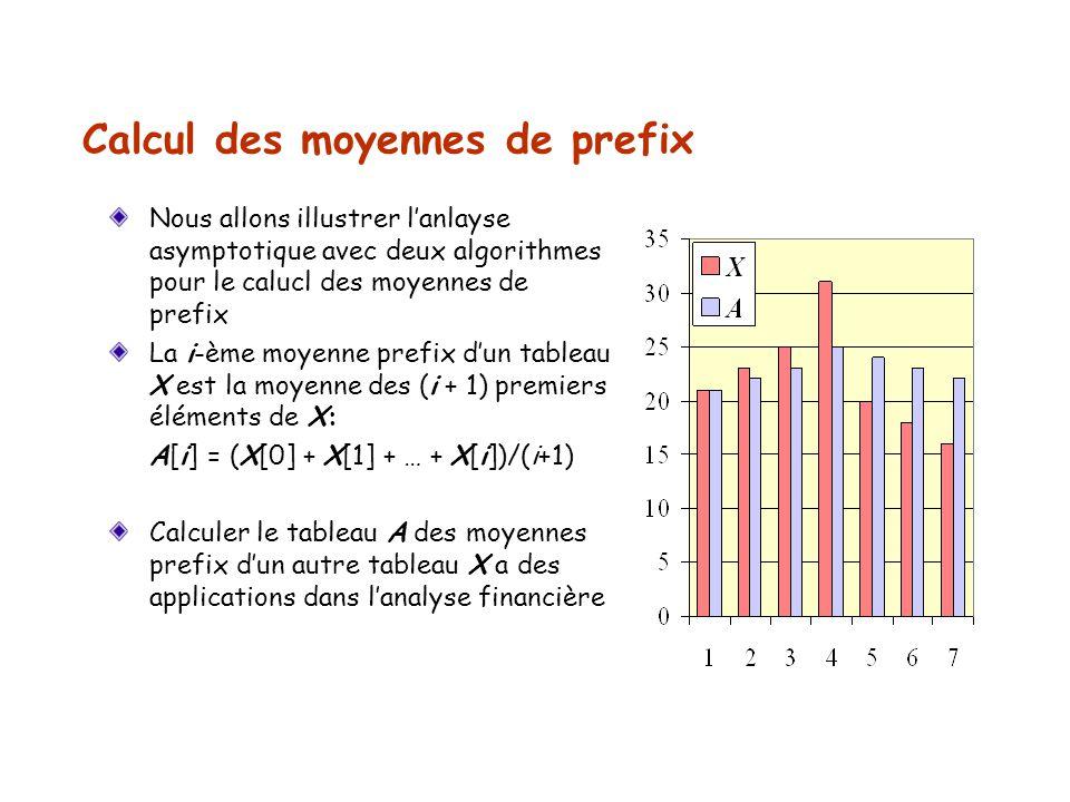 Calcul des moyennes de prefix
