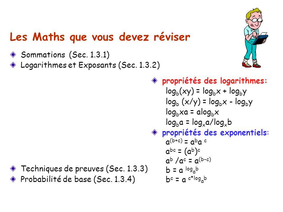 Les Maths que vous devez réviser