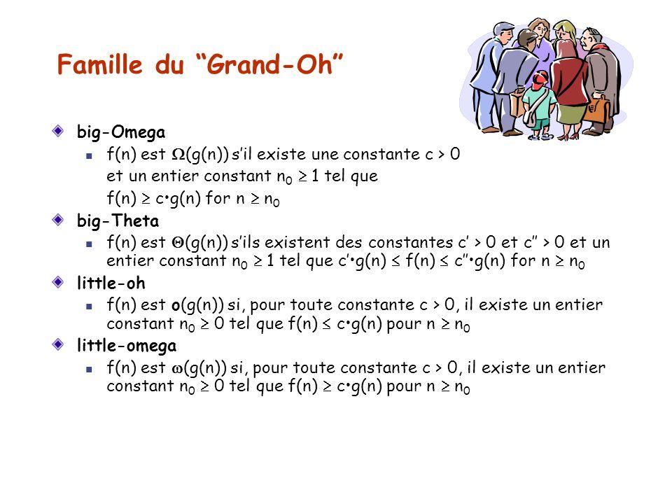 Famille du Grand-Oh big-Omega