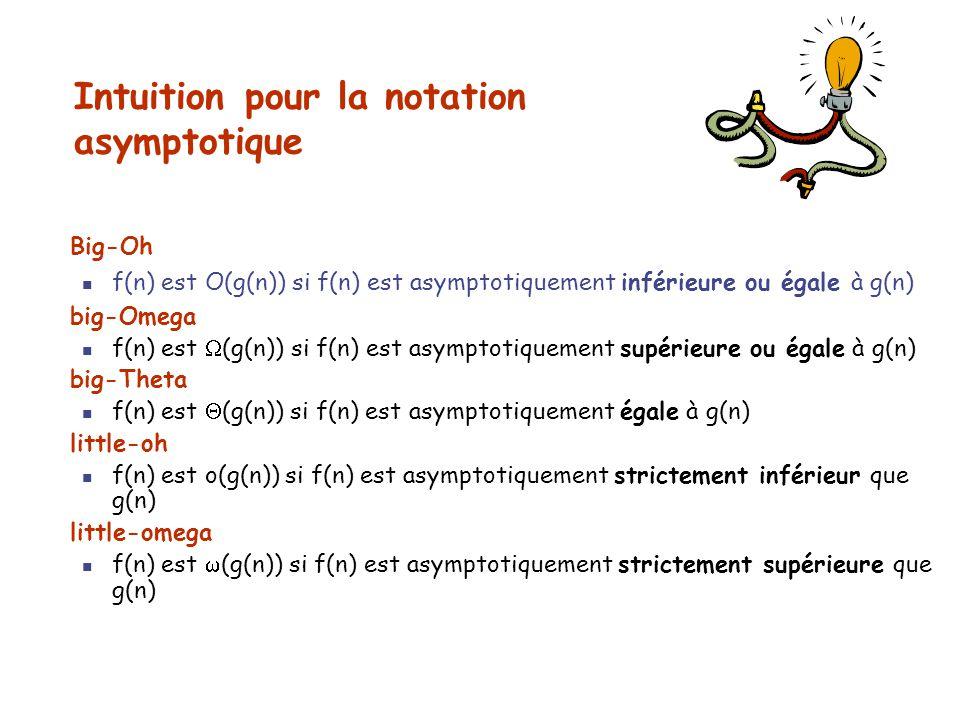 Intuition pour la notation asymptotique