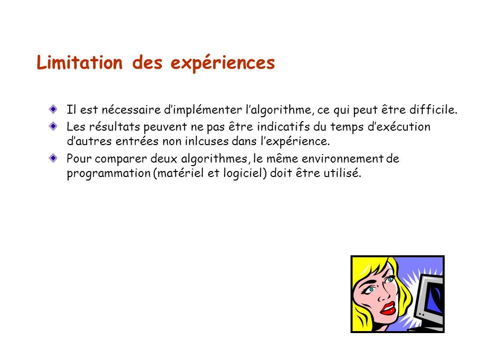 Limitation des expériences