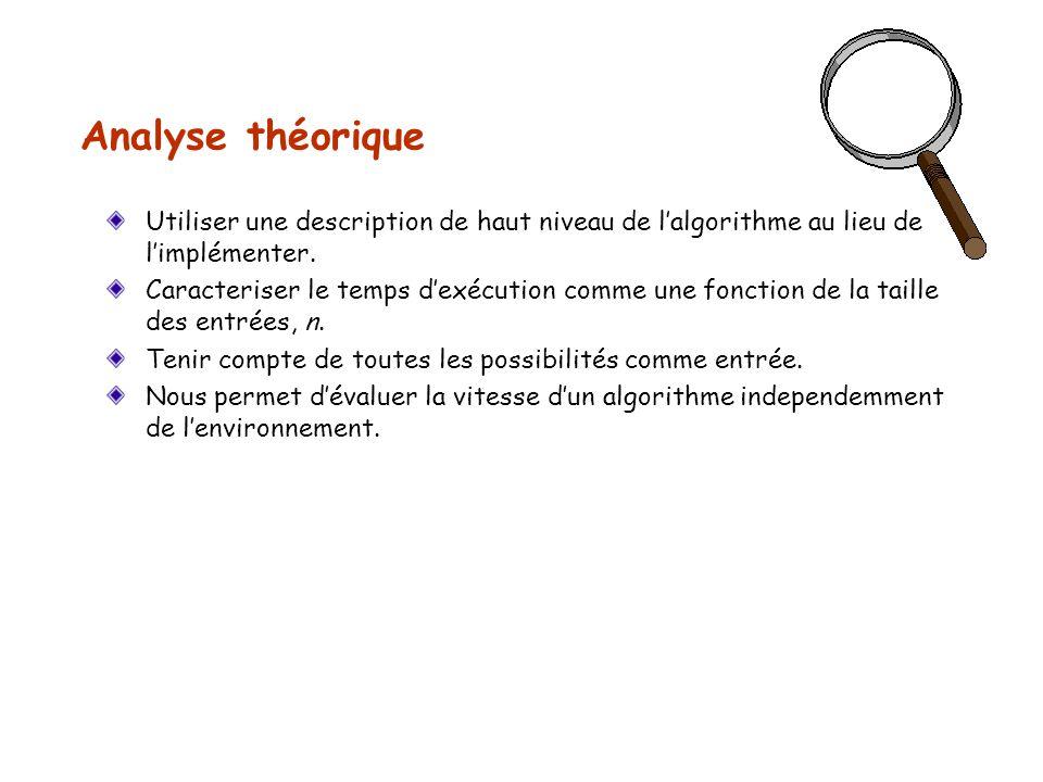 Analyse théorique Utiliser une description de haut niveau de l'algorithme au lieu de l'implémenter.