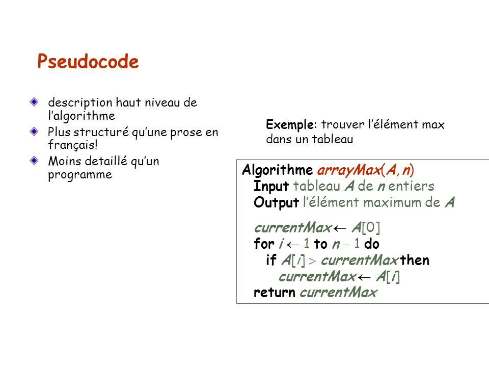 Pseudocode Algorithme arrayMax(A, n) Input tableau A de n entiers
