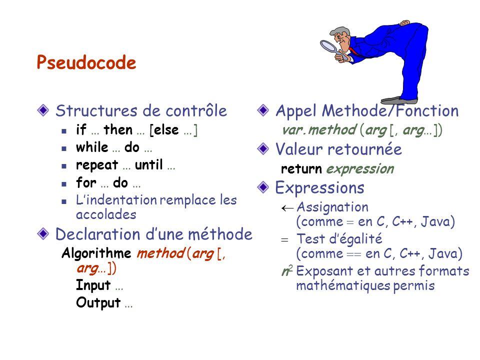 Pseudocode Structures de contrôle Declaration d'une méthode