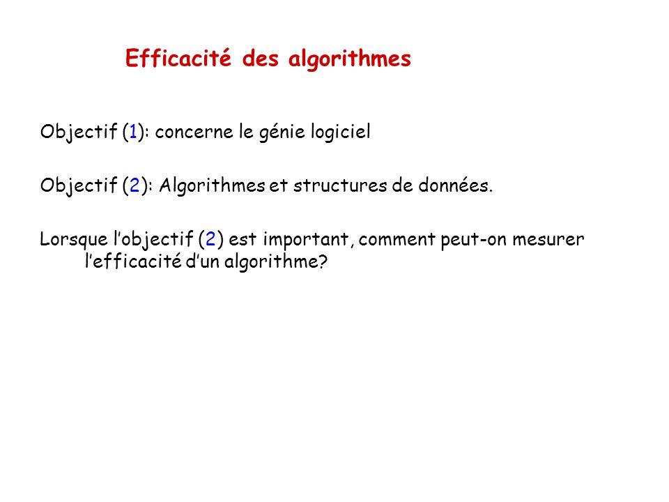 Efficacité des algorithmes