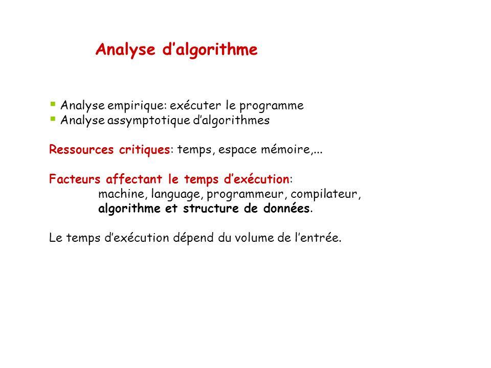 Analyse d'algorithme Analyse empirique: exécuter le programme