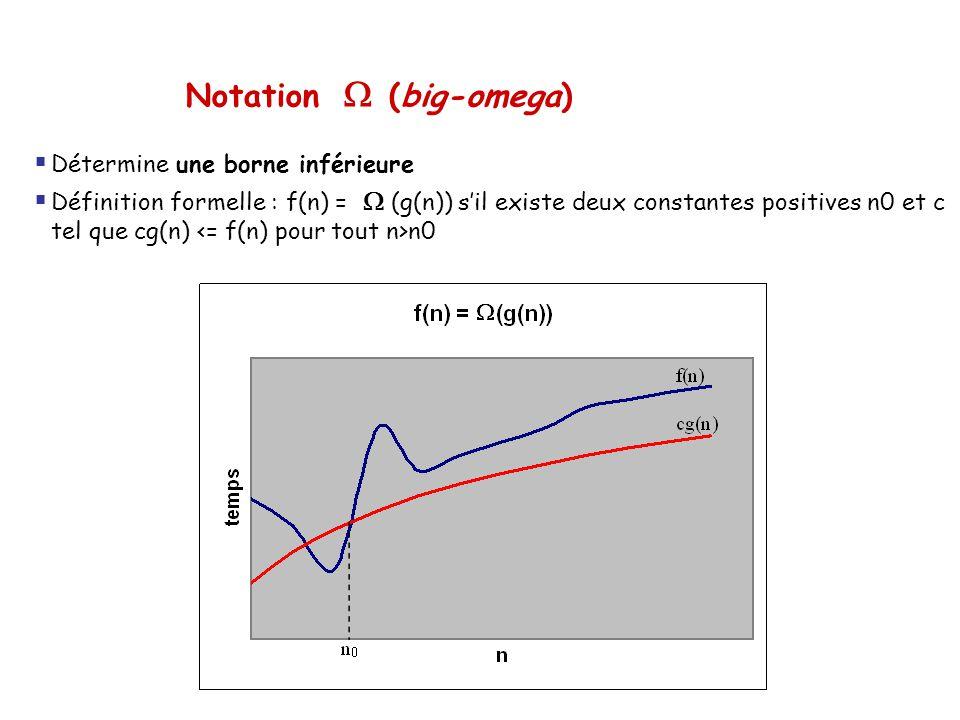 Notation W (big-omega)