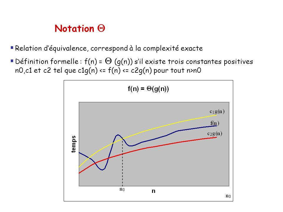 Notation Q Relation d'équivalence, correspond à la complexité exacte