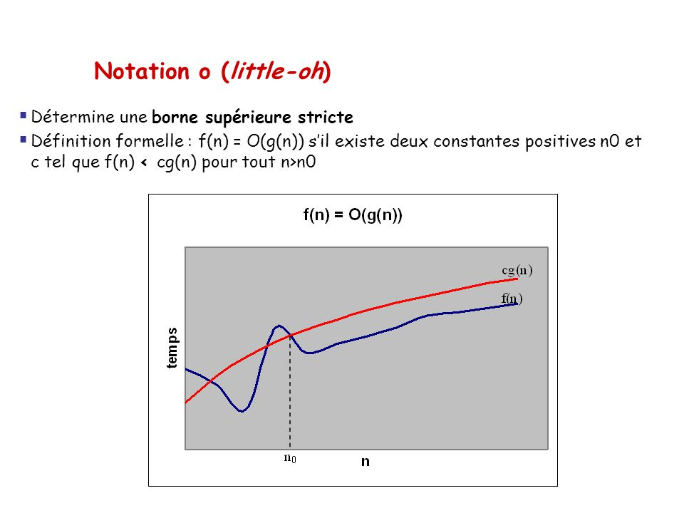 Notation o (little-oh)