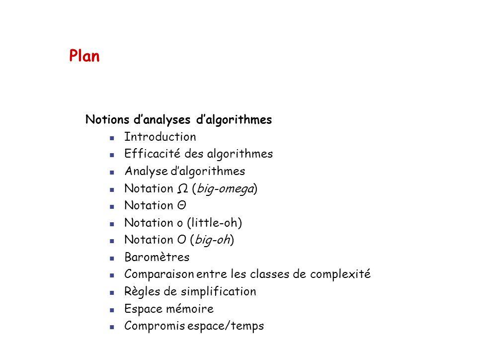 Plan Notions d'analyses d'algorithmes Introduction