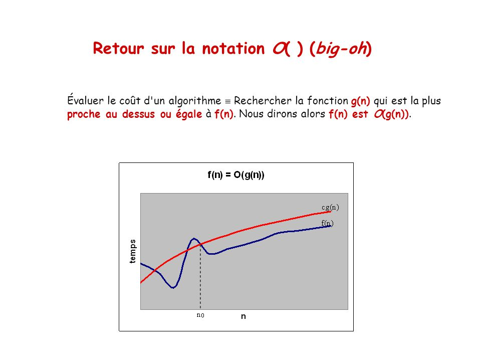 Retour sur la notation O( ) (big-oh)