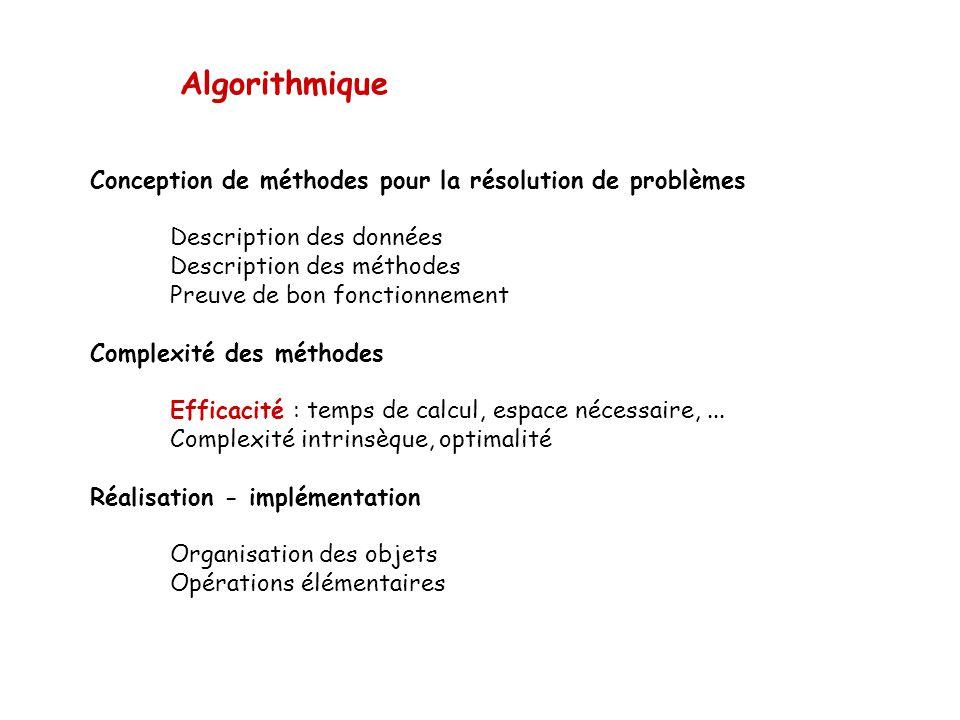 Algorithmique Conception de méthodes pour la résolution de problèmes