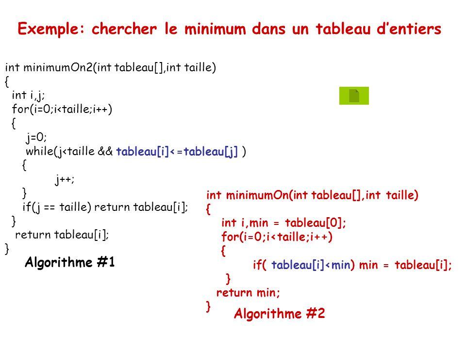 Exemple: chercher le minimum dans un tableau d'entiers