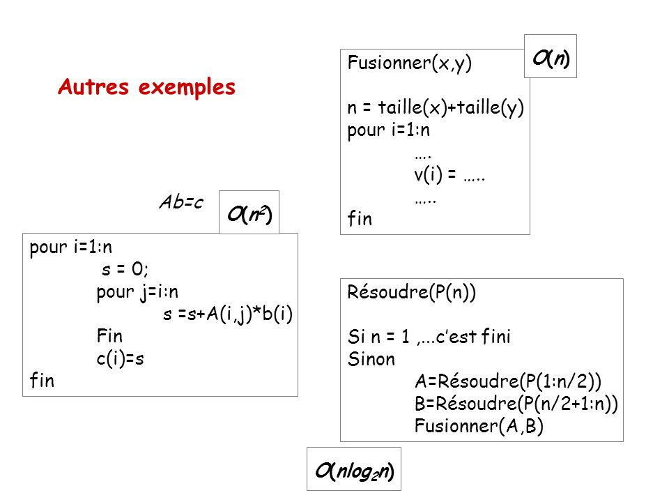 Autres exemples O(n) Fusionner(x,y) n = taille(x)+taille(y) pour i=1:n