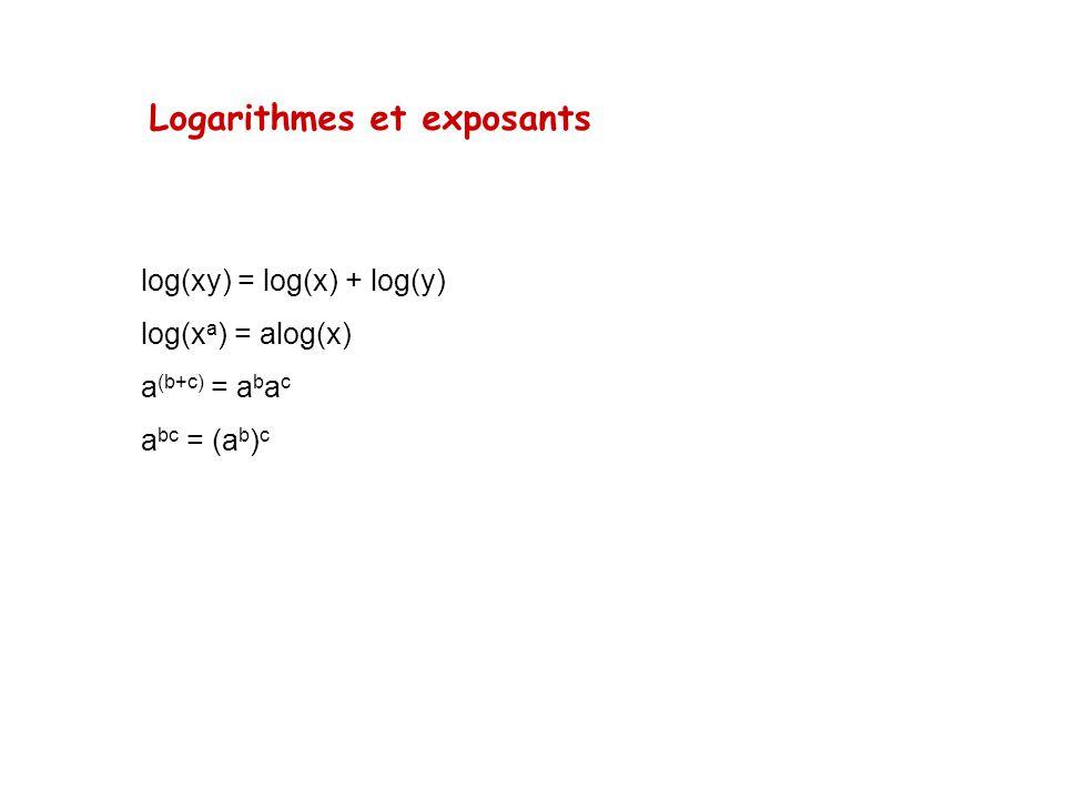 Logarithmes et exposants