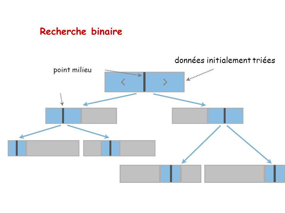 Recherche binaire données initialement triées point milieu