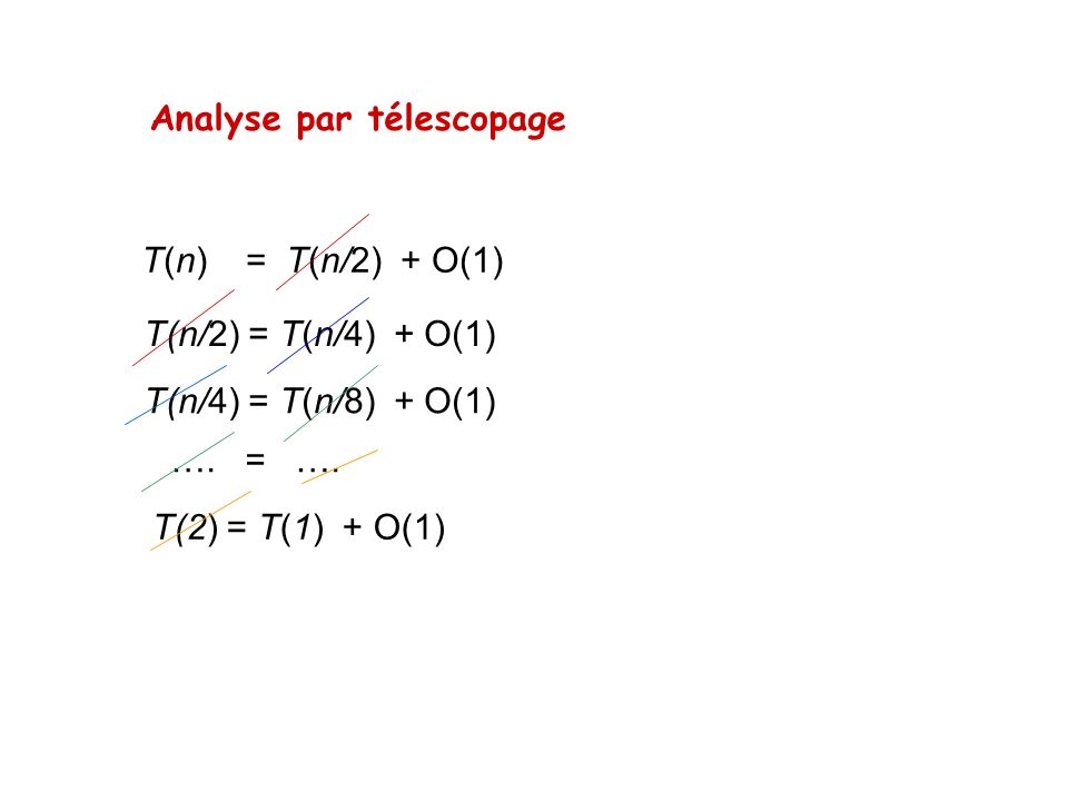 Analyse par télescopage
