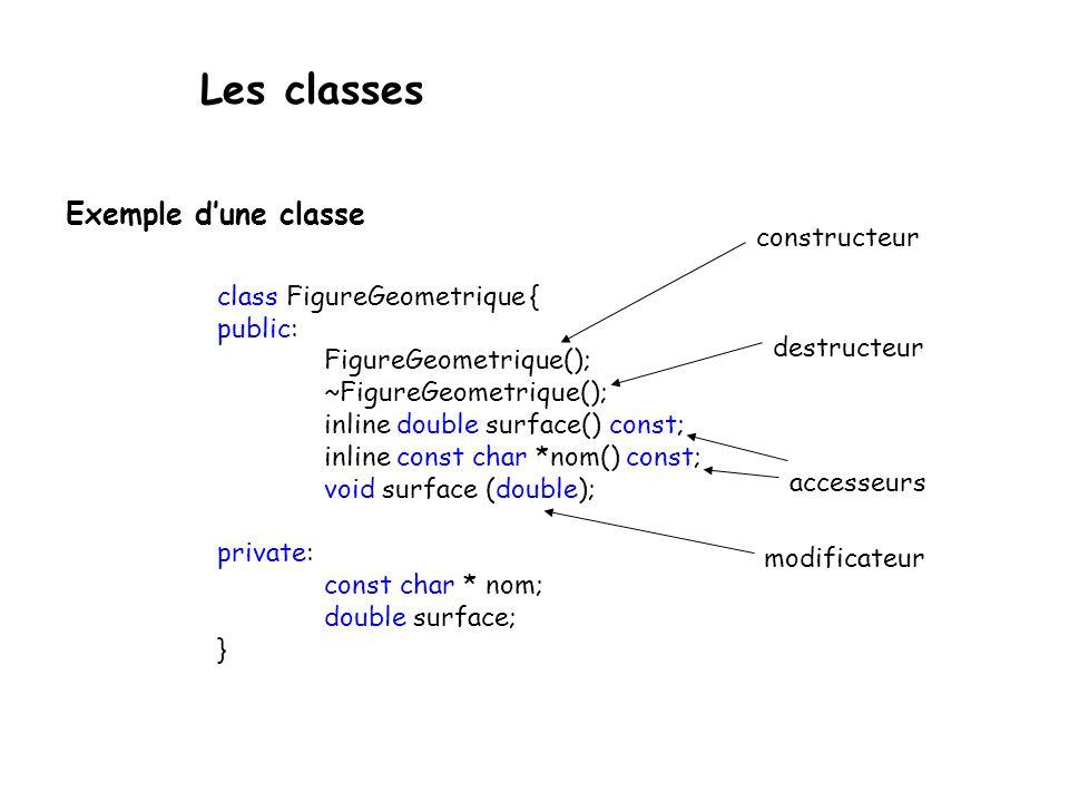 Les classes Exemple d'une classe constructeur
