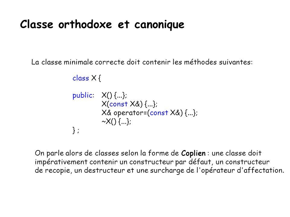 Classe orthodoxe et canonique