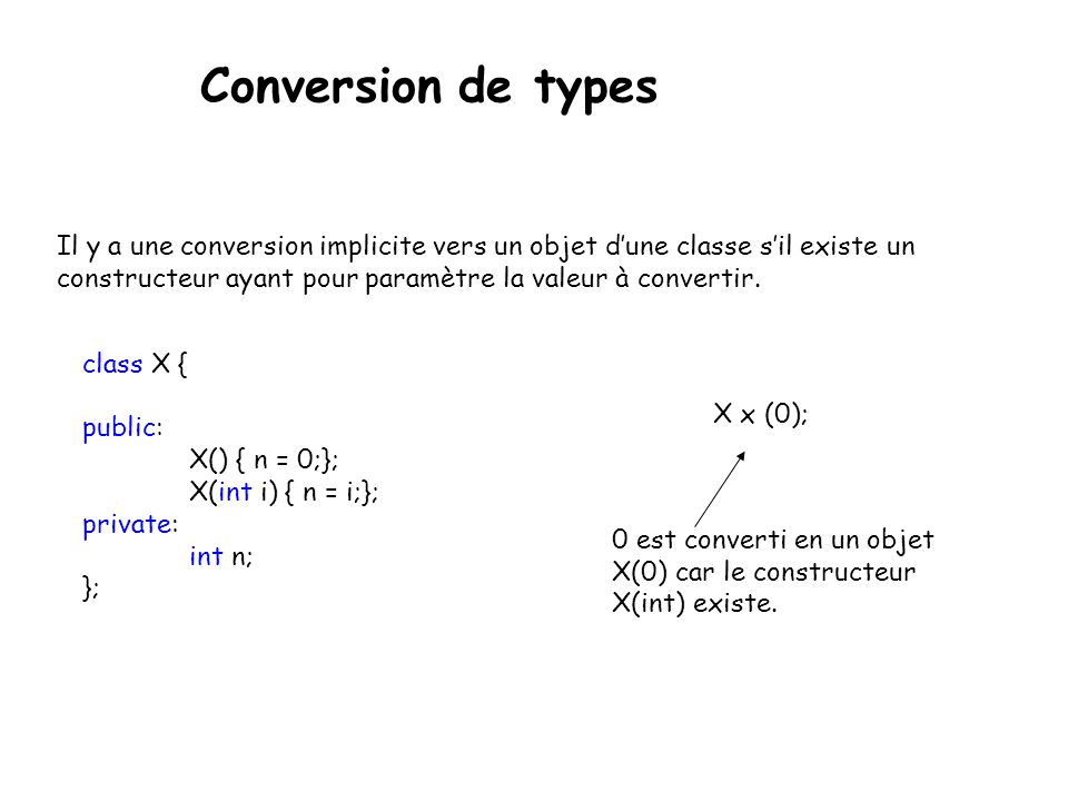 Conversion de types