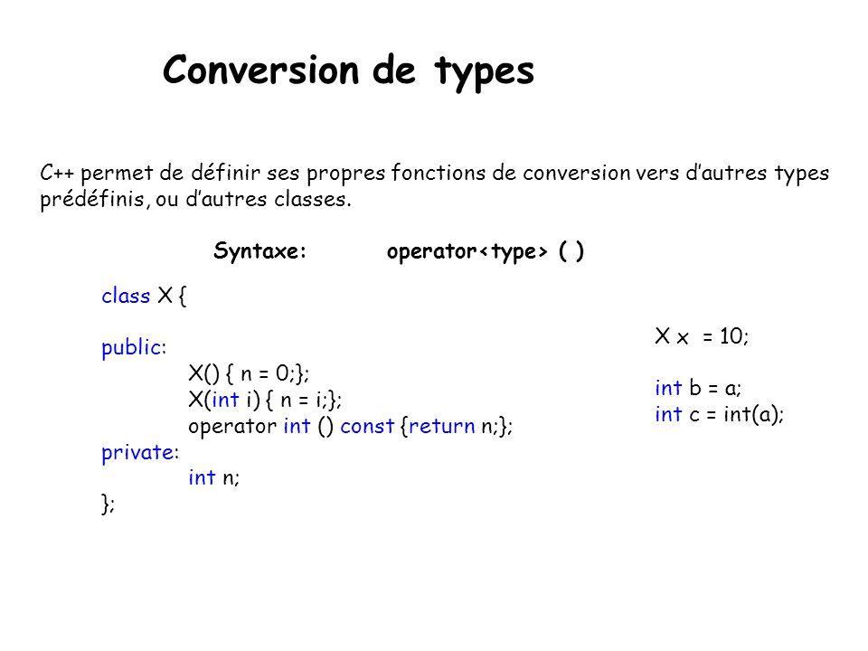 Conversion de types C++ permet de définir ses propres fonctions de conversion vers d'autres types prédéfinis, ou d'autres classes.
