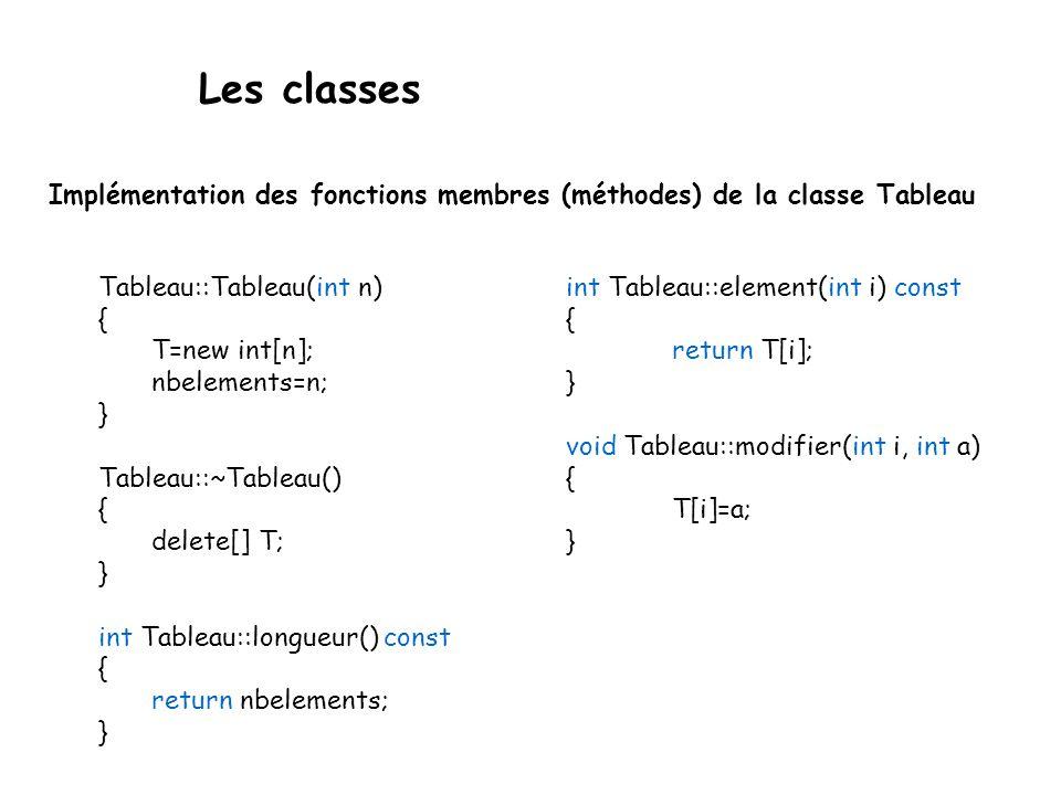 Les classes Implémentation des fonctions membres (méthodes) de la classe Tableau. Tableau::Tableau(int n)
